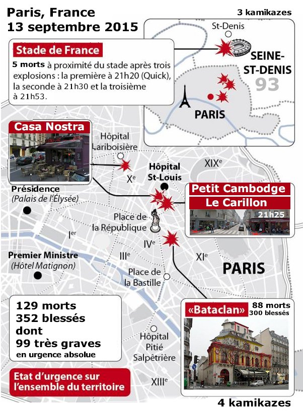 Paris, France plan des attentas