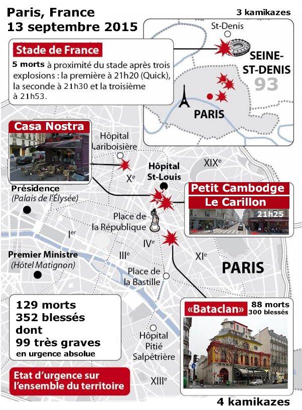 Paris, France plan des attentas